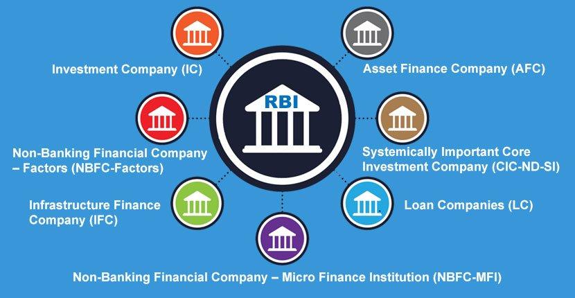 NBFC blog - NBFC Company
