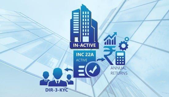 blog 2 e form active company KYC - Company KYC (Form INC-22A)